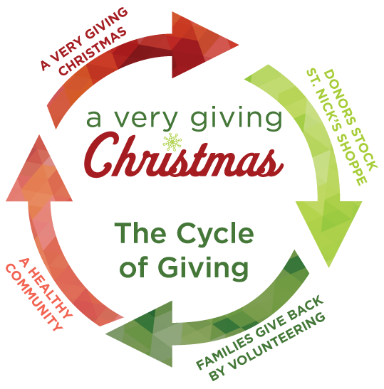 AVGC-Giving-Cycle